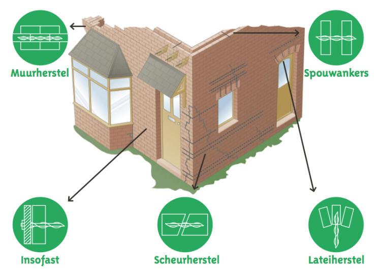 Thor Helical Scheurherstel - Vernieuwing Erkend Installateur Scheurherstel